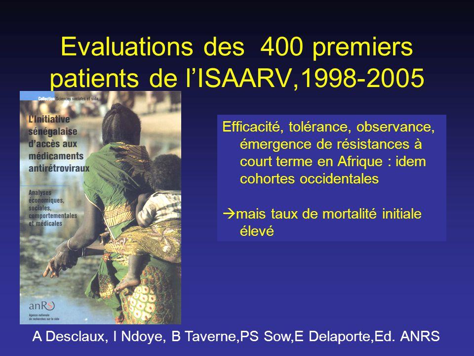 Evaluations des 400 premiers patients de l'ISAARV,1998-2005