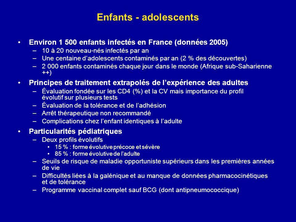 Enfants - adolescents Environ 1 500 enfants infectés en France (données 2005) 10 à 20 nouveau-nés infectés par an.