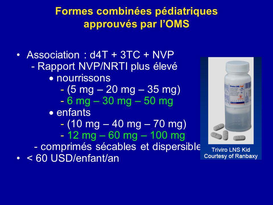 Formes combinées pédiatriques approuvés par l'OMS