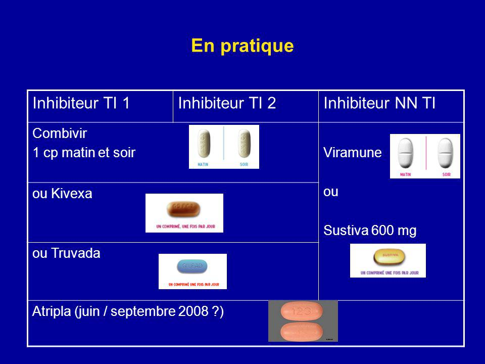 En pratique Inhibiteur TI 1 Inhibiteur TI 2 Inhibiteur NN TI Combivir