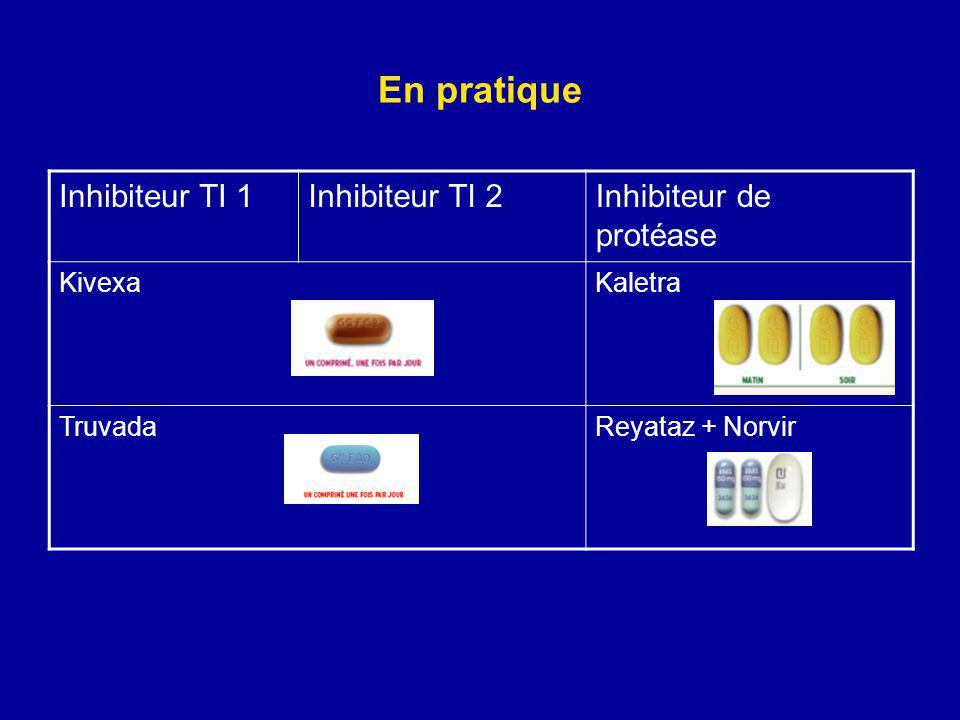 En pratique Inhibiteur TI 1 Inhibiteur TI 2 Inhibiteur de protéase
