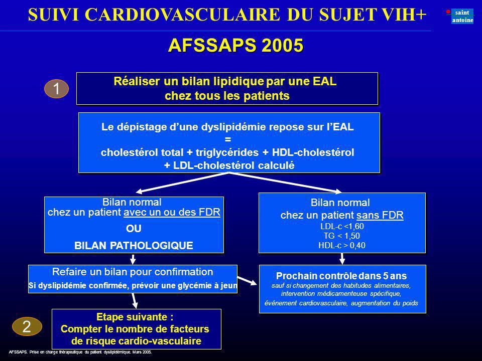 AFSSAPS 2005 Réaliser un bilan lipidique par une EAL chez tous les patients. 1. Réalisation du bilan lipidique par une EAL.
