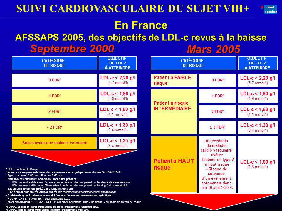 En France Septembre 2000 Mars 2005
