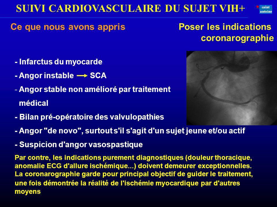 Ce que nous avons appris Poser les indications coronarographie
