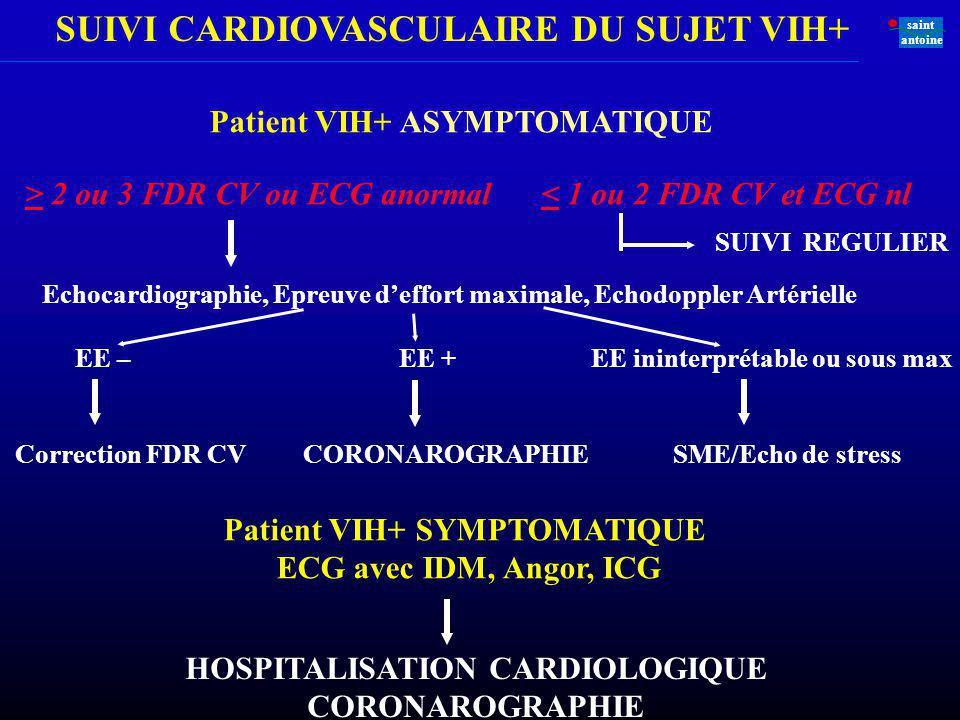 Patient VIH+ SYMPTOMATIQUE HOSPITALISATION CARDIOLOGIQUE