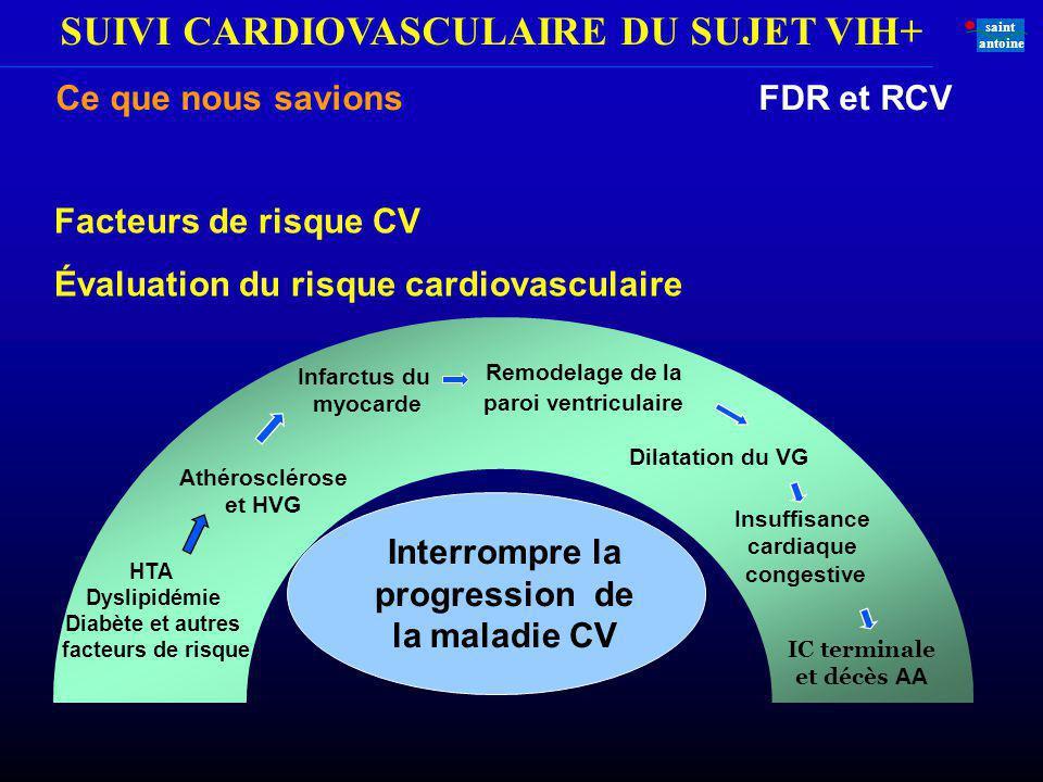 IC terminale et décès AA Interrompre la progression de la maladie CV