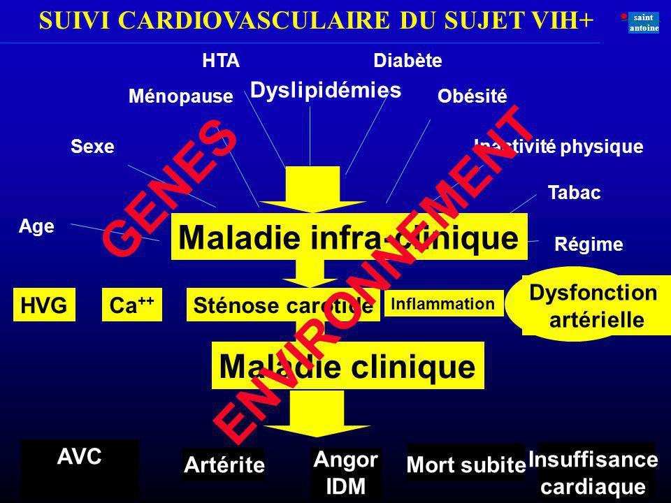 GENES ENVIRONNEMENT Maladie infra-clinique Maladie clinique