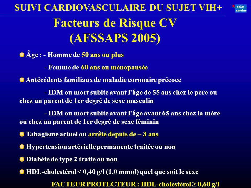 Facteurs de Risque CV (AFSSAPS 2005)