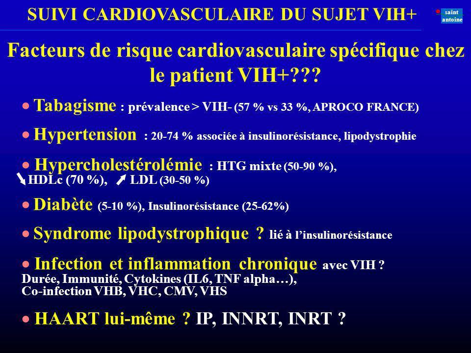 Facteurs de risque cardiovasculaire spécifique chez le patient VIH+