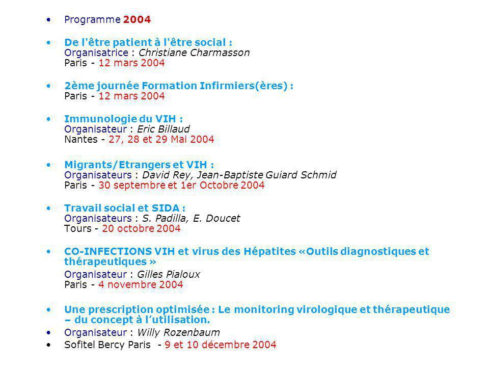 Programme 2004 De l être patient à l être social : Organisatrice : Christiane Charmasson Paris - 12 mars 2004.