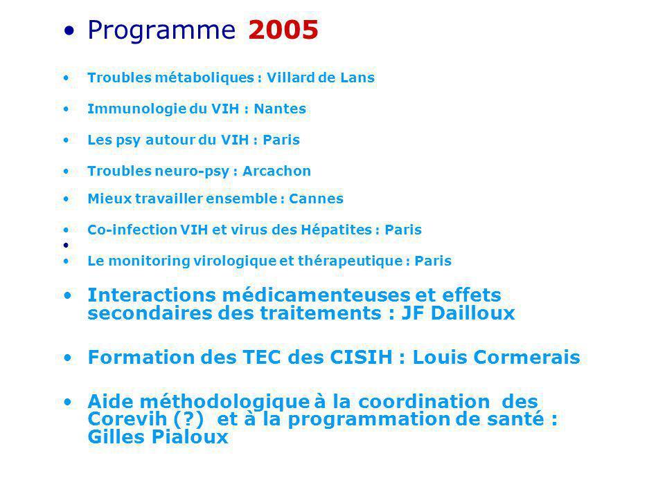Programme 2005 Troubles métaboliques : Villard de Lans. Immunologie du VIH : Nantes. Les psy autour du VIH : Paris.