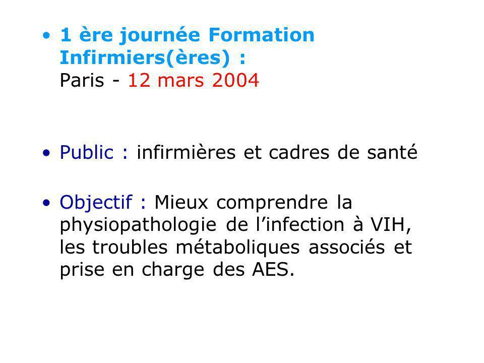 1 ère journée Formation Infirmiers(ères) : Paris - 12 mars 2004