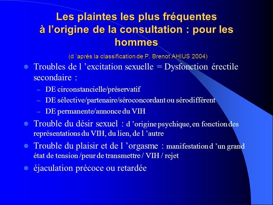 Les plaintes les plus fréquentes à l'origine de la consultation : pour les hommes (d 'après la classification de P. Brenot AHIUS 2004)