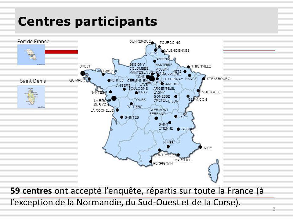 Centres participants Fort de France. DUNKERQUE. TOURCOING. VALENCIENNES. LENS. AMIENS. BREST.
