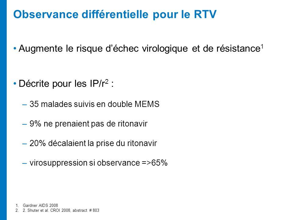 Observance différentielle pour le RTV