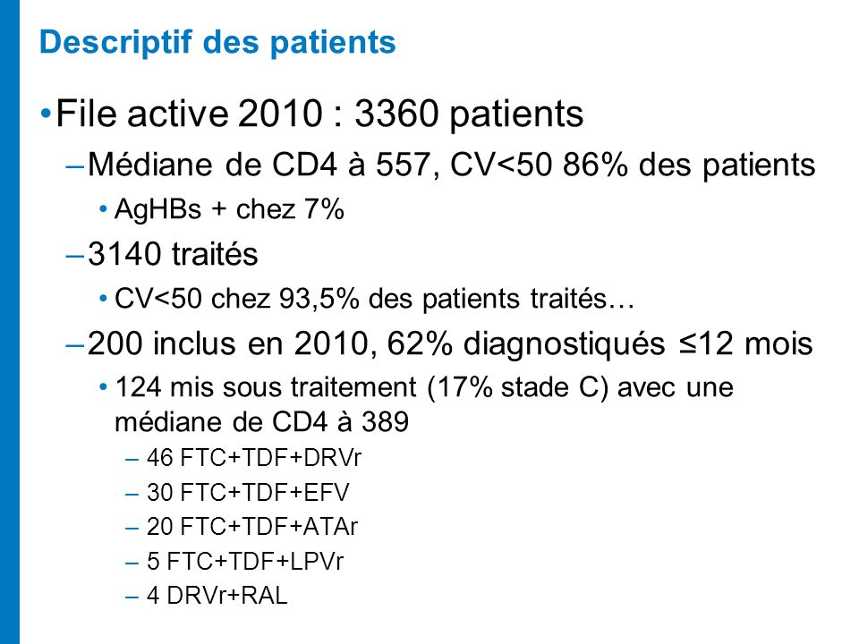 Descriptif des patients