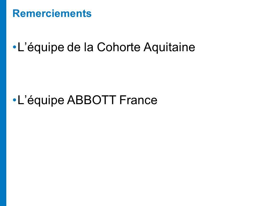L'équipe de la Cohorte Aquitaine