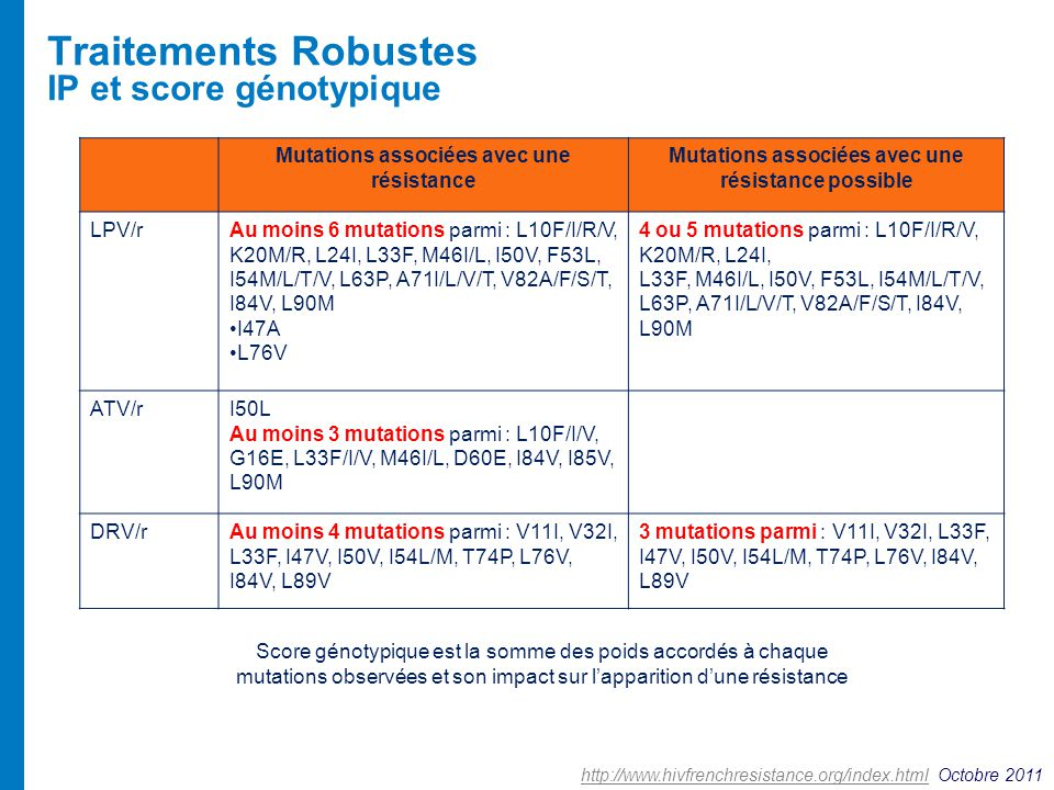 Traitements Robustes IP et score génotypique