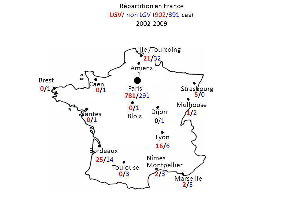 Répartition en France LGV/ non LGV (902/391 cas) 2002-2009. Lille /Tourcoing. 21/32.   Amiens.