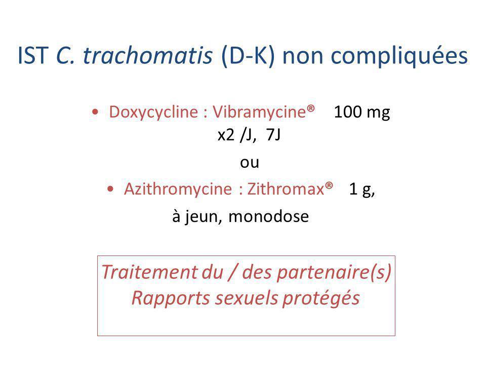 IST C. trachomatis (D-K) non compliquées