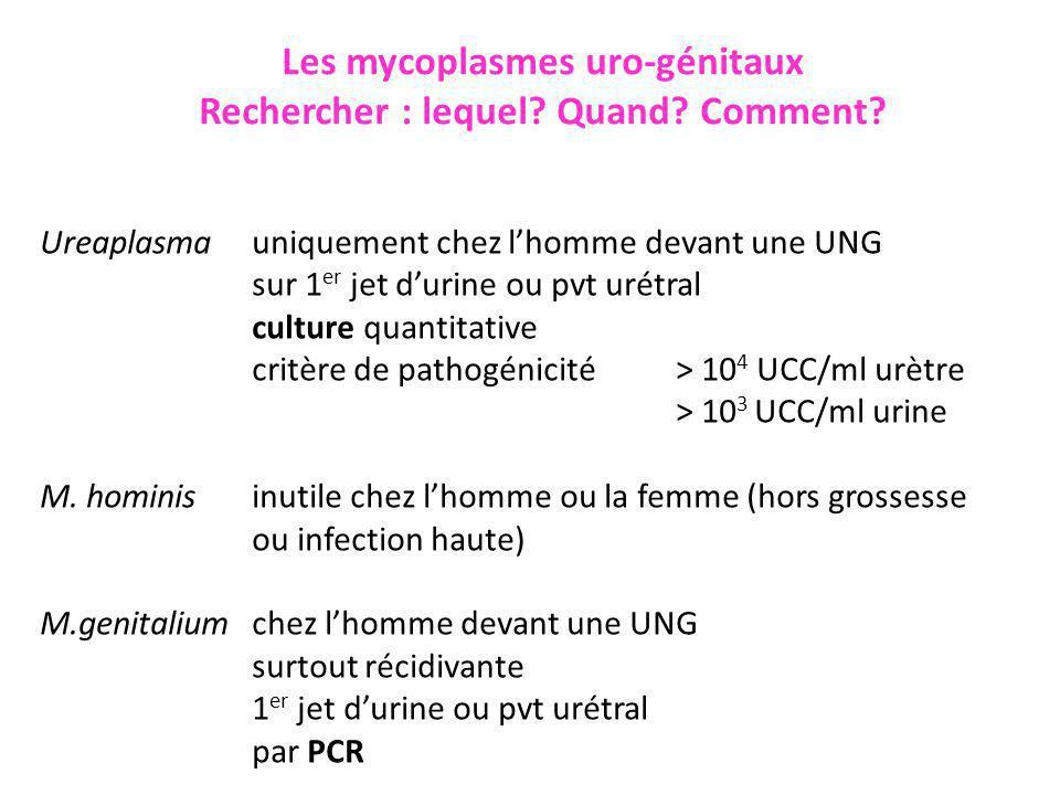 Les mycoplasmes uro-génitaux Rechercher : lequel Quand Comment