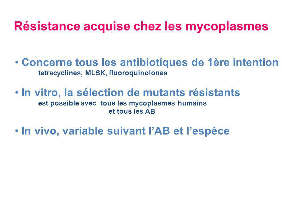 Résistance acquise chez les mycoplasmes