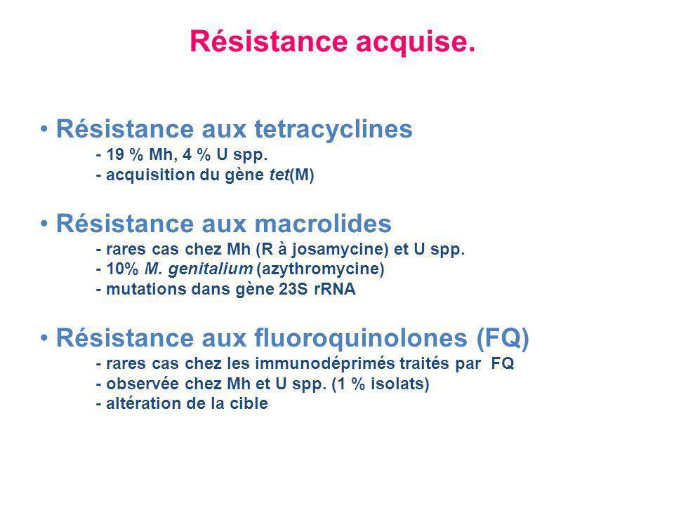 Résistance acquise. Résistance aux tetracyclines