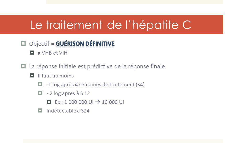 Le traitement de l'hépatite C