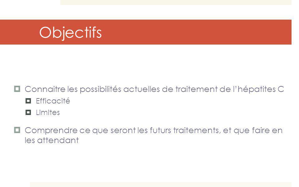 Objectifs Connaitre les possibilités actuelles de traitement de l'hépatites C. Efficacité. Limites.