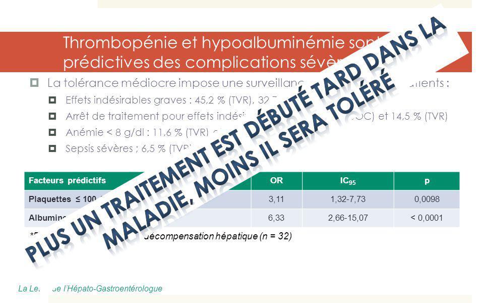 Thrombopénie et hypoalbuminémie sont prédictives des complications sévères