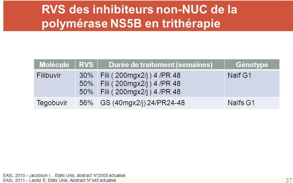 RVS des inhibiteurs non-NUC de la polymérase NS5B en trithérapie