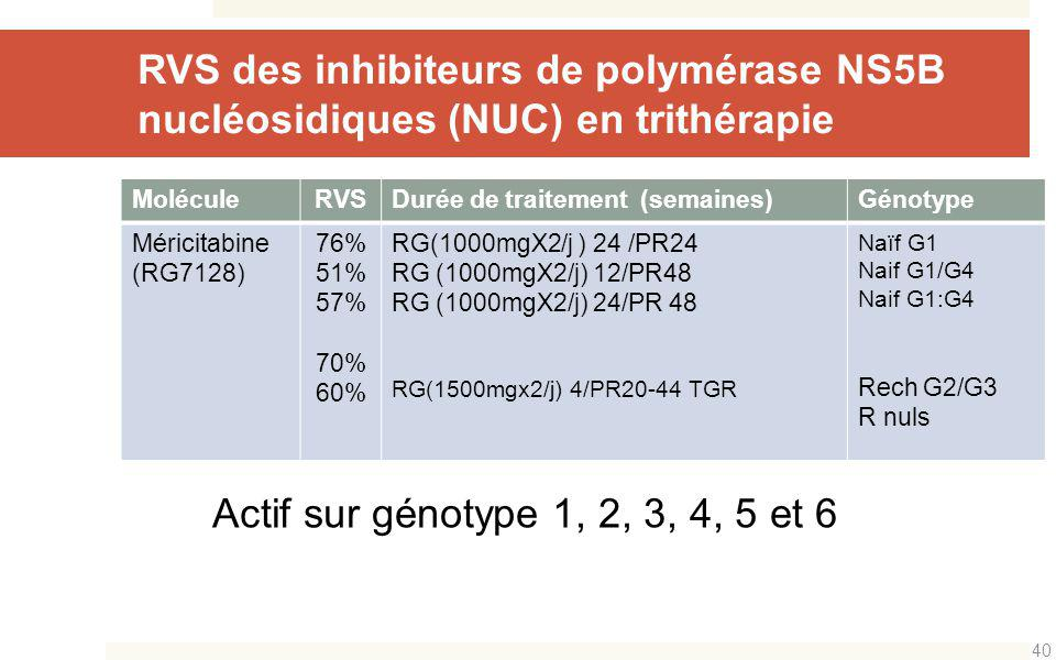 RVS des inhibiteurs de polymérase NS5B nucléosidiques (NUC) en trithérapie