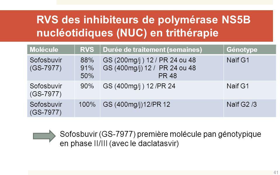 RVS des inhibiteurs de polymérase NS5B nucléotidiques (NUC) en trithérapie