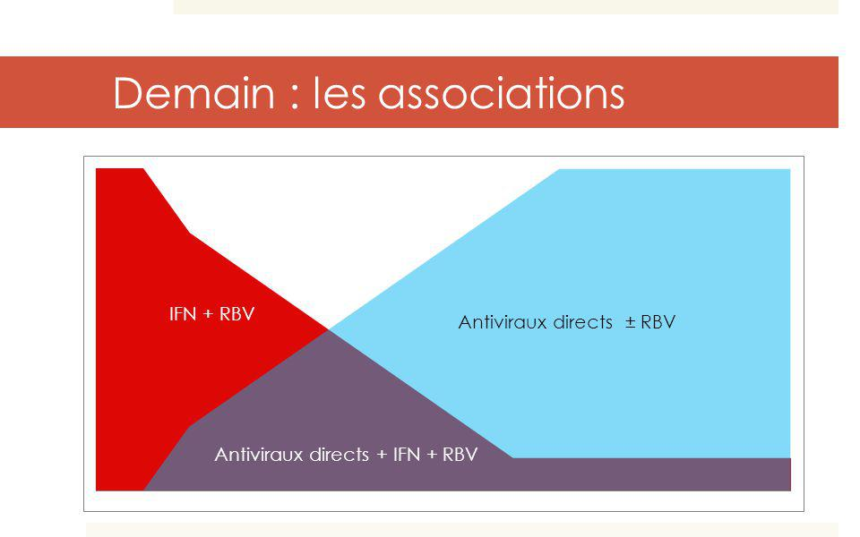 Demain : les associations