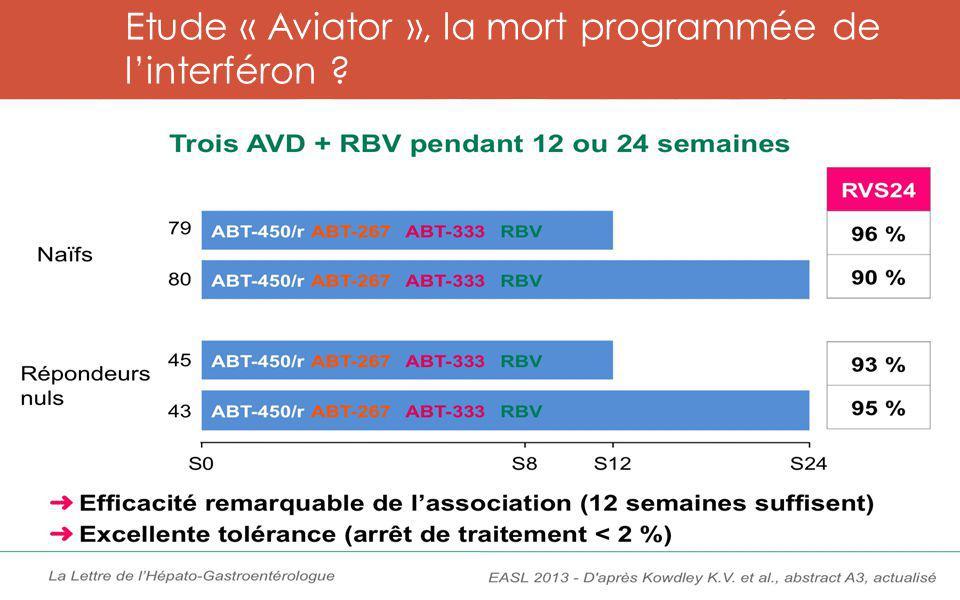 Etude « Aviator », la mort programmée de l'interféron