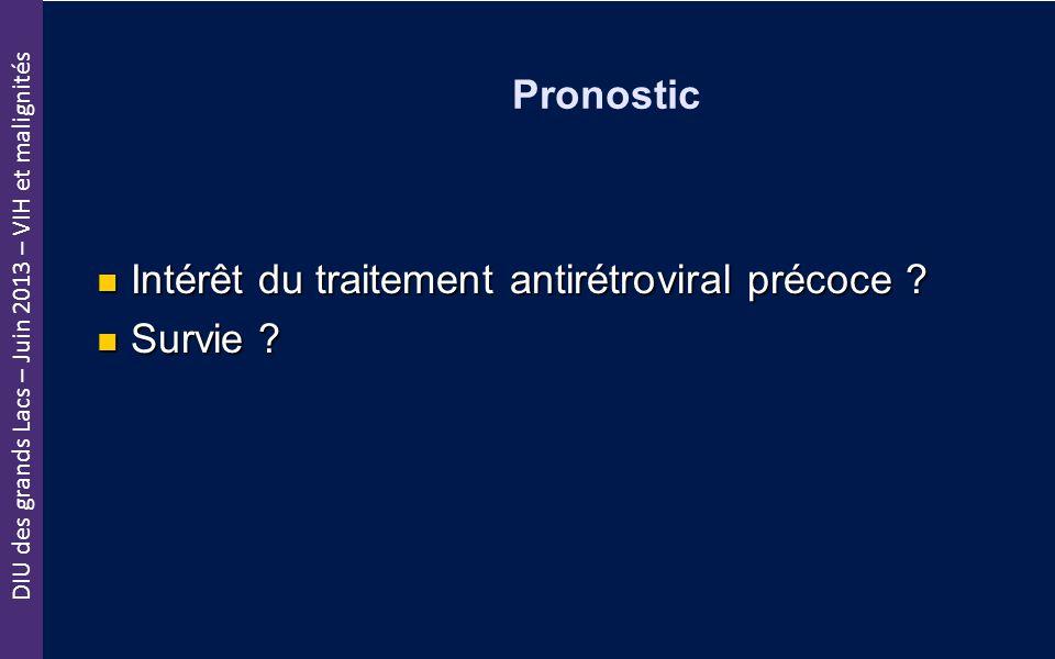 Pronostic Intérêt du traitement antirétroviral précoce Survie