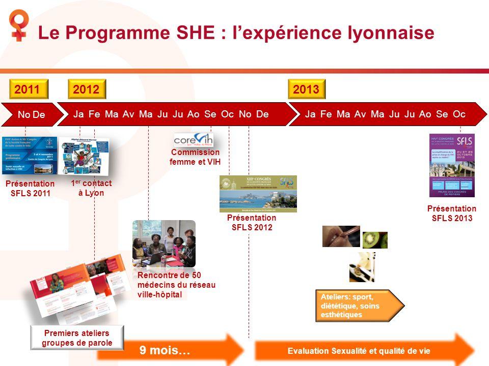 Le Programme SHE : l'expérience lyonnaise