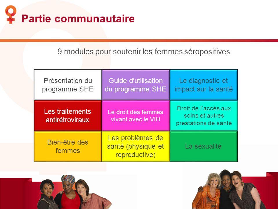 Partie communautaire 9 modules pour soutenir les femmes séropositives