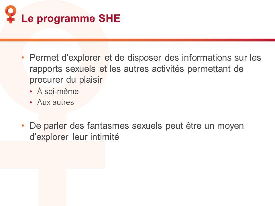 Le programme SHE Permet d'explorer et de disposer des informations sur les rapports sexuels et les autres activités permettant de procurer du plaisir.