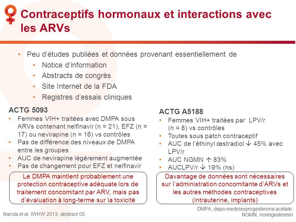 Contraceptifs hormonaux et interactions avec les ARVs