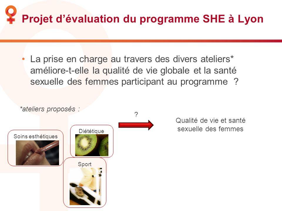 Projet d'évaluation du programme SHE à Lyon