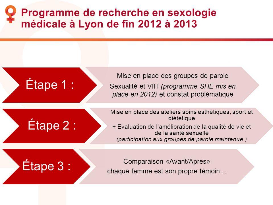 Programme de recherche en sexologie médicale à Lyon de fin 2012 à 2013