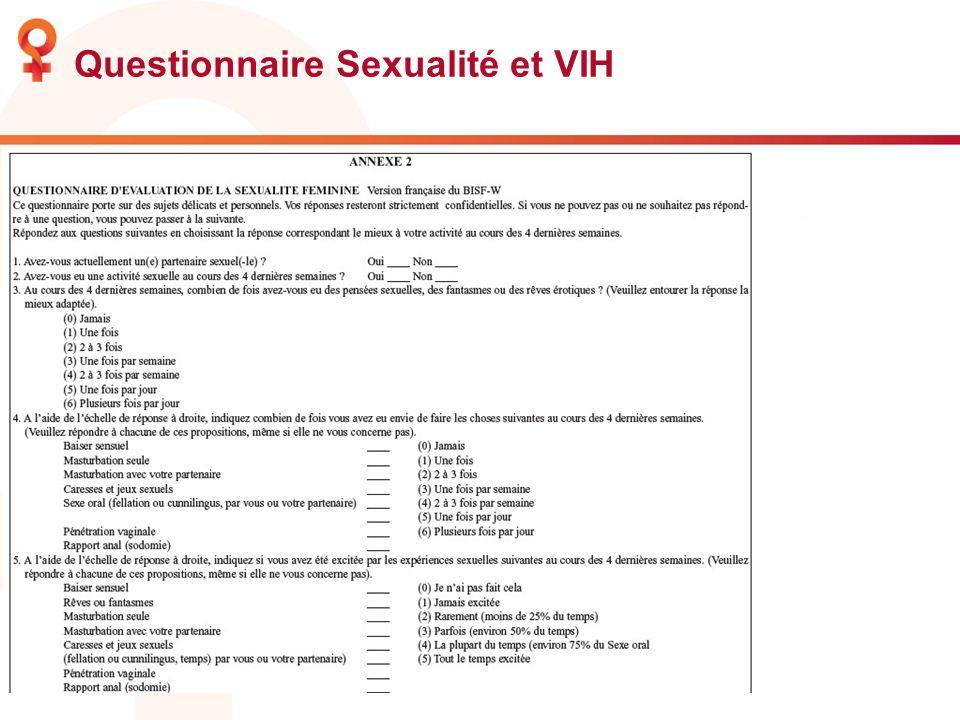 Questionnaire Sexualité et VIH