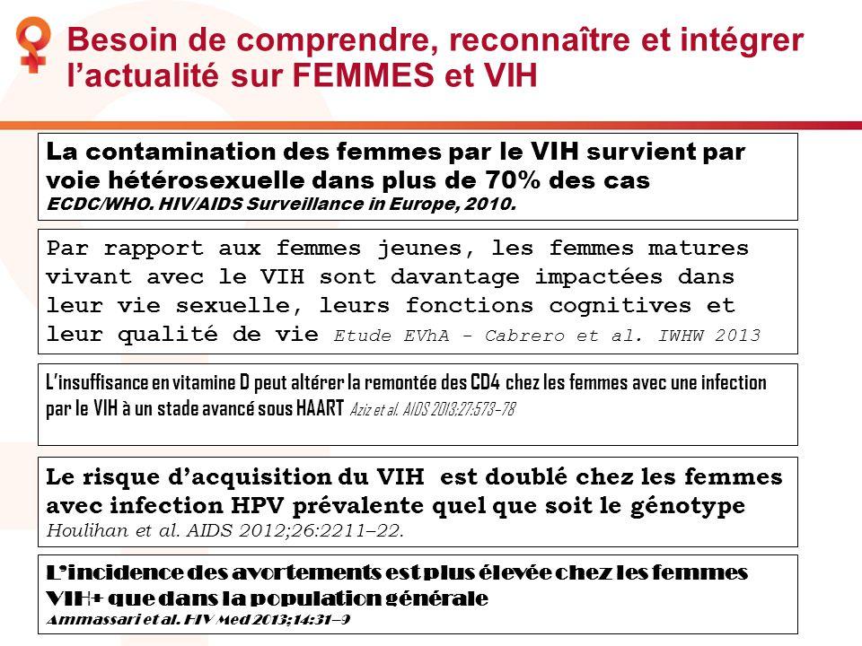 Besoin de comprendre, reconnaître et intégrer l'actualité sur FEMMES et VIH
