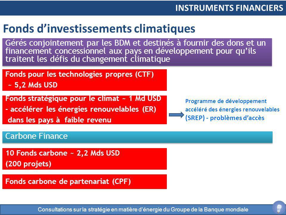 Fonds d'investissements climatiques