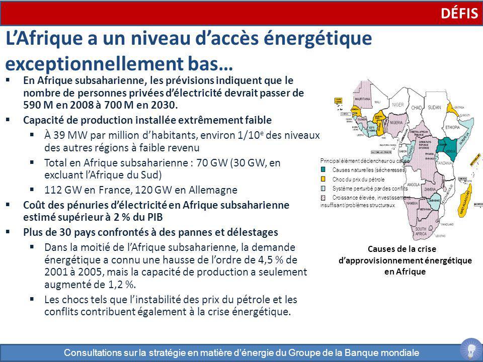 L'Afrique a un niveau d'accès énergétique exceptionnellement bas…