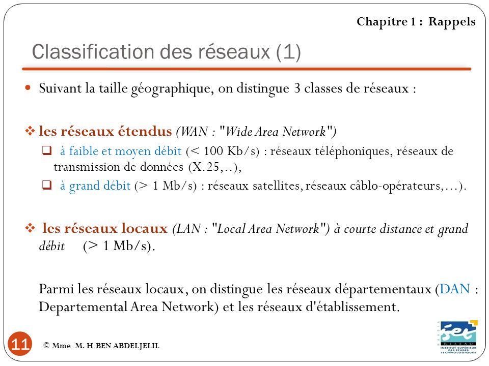 Classification des réseaux (1)