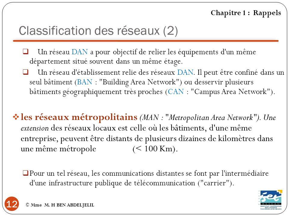 Classification des réseaux (2)