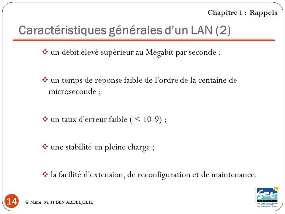 Caractéristiques générales d un LAN (2)