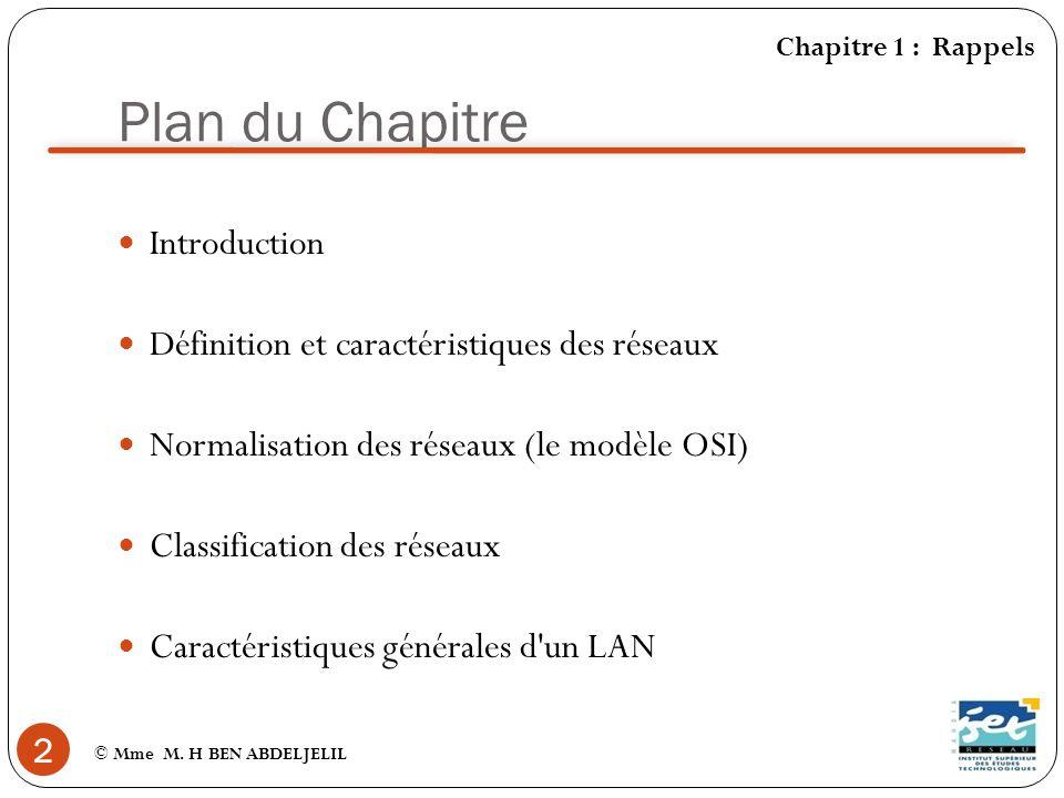 Plan du Chapitre Introduction